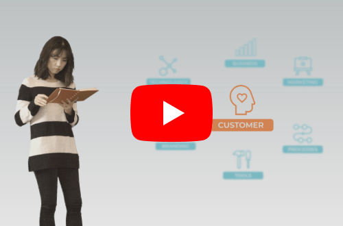 Watch Design Thinking Experience Transformation video