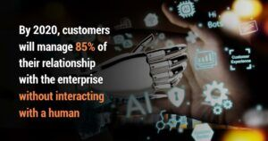 by 2020 customers will manage 85% of their relationship with the enterprise without interacting with a human