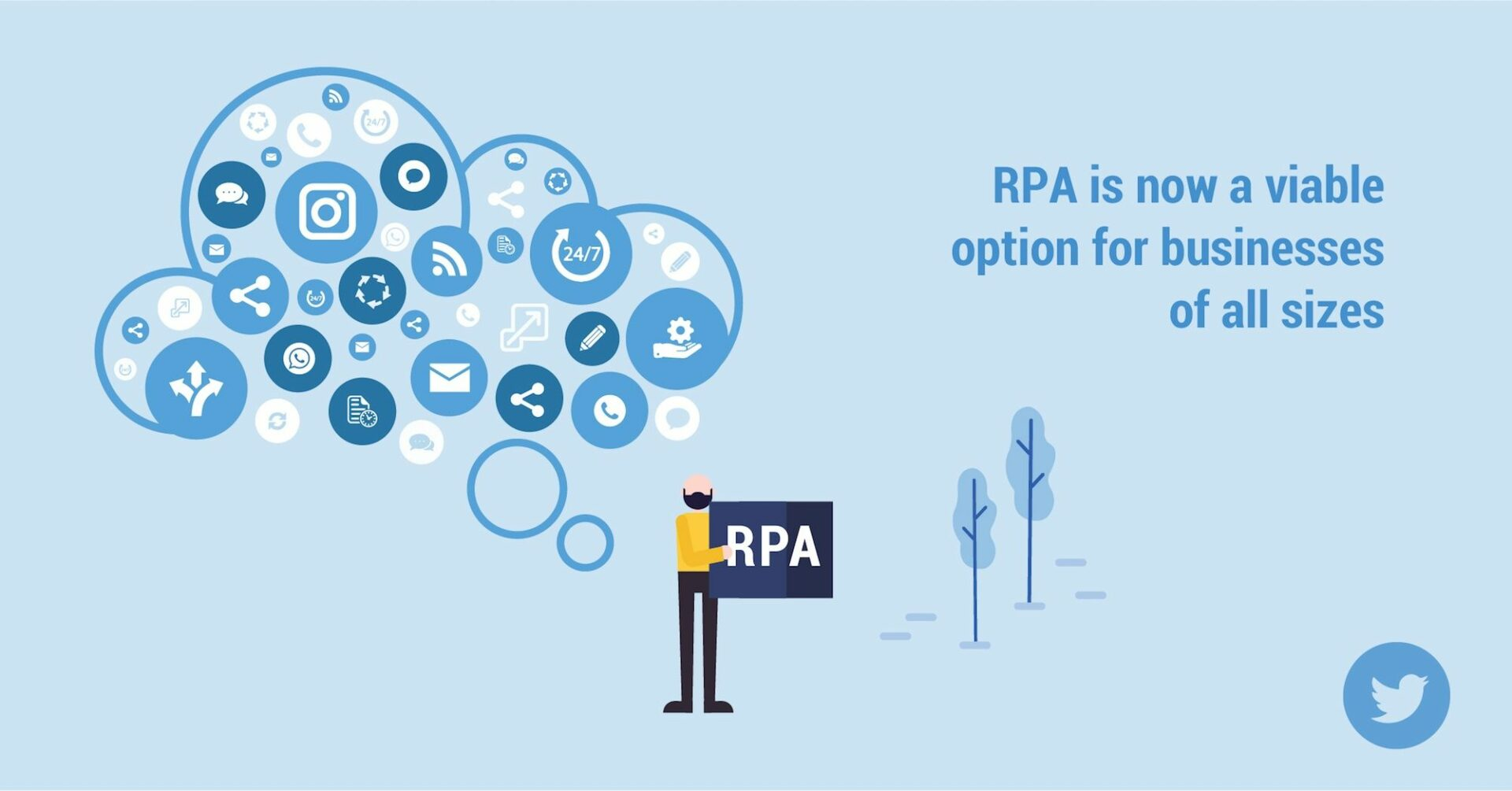 RPA is now a viable option for businesses of all sizes