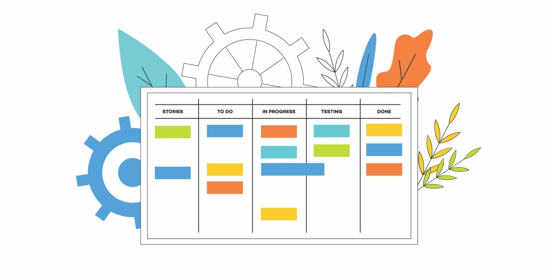 How is Sprint Planning done?
