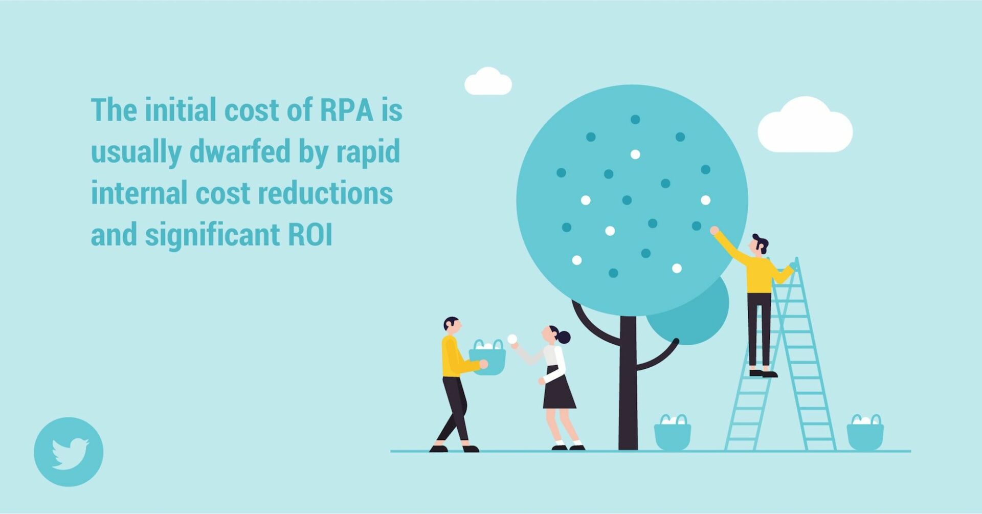 the initial cost of RPA is usually dwarfed by rapid internal cost reductions and significant ROI